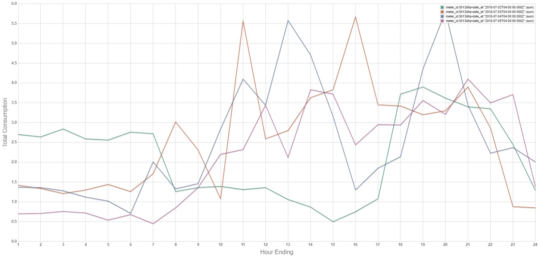 volatility_chart